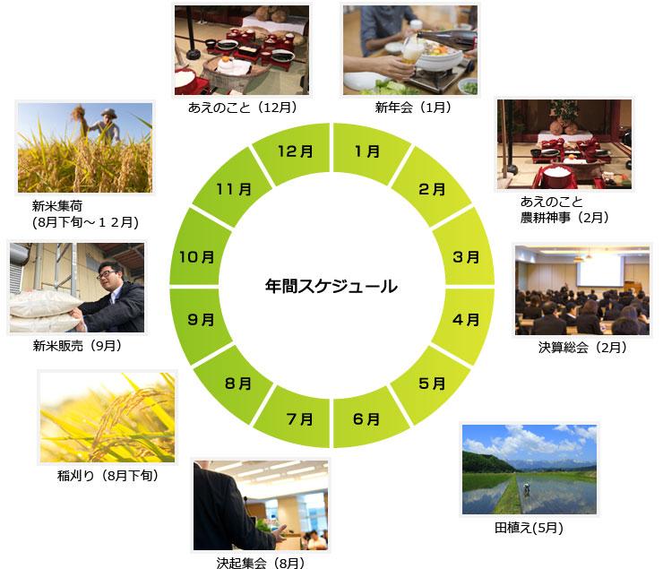 年間カレンダー・行事